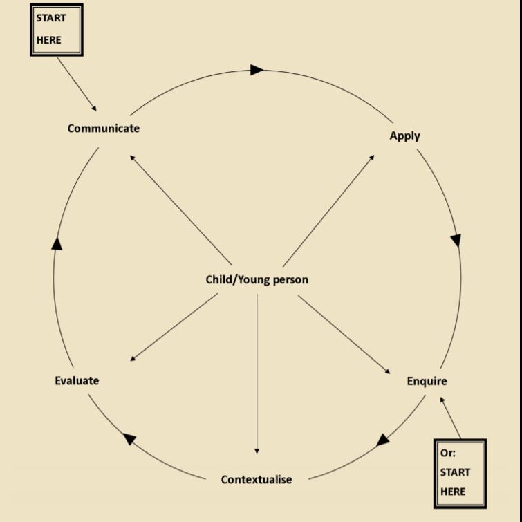 RE diagram.png